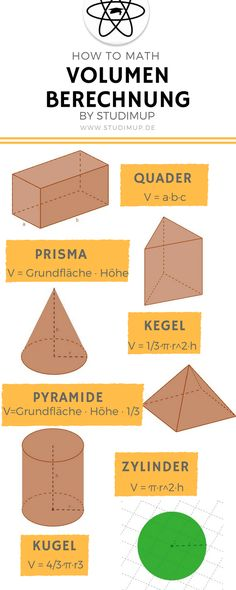 kegel formel volumen fl che oberfl che umfang mantel idioma alem n 03 pinterest mathe. Black Bedroom Furniture Sets. Home Design Ideas
