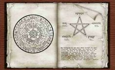 This is the inside of The Wizard's Grimoire and was also a part of my old site layout. I think the pages came out decent enough but I do wish the cover . The Wizard's Grimoire Part 2 Satan, Magick, Witchcraft, Tarot, Grimoire Book, Air Fire, High Elf, Occult Art, Magic Spells