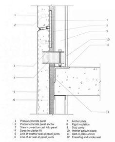 Via © perkins+will precast concrete panels, concrete facade, concrete building, concrete Concrete Cladding, Precast Concrete Panels, Concrete Structure, Detail Architecture, Concrete Architecture, Base Building, Concrete Building, Beton Design, Concrete Design