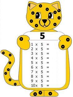 Tafel van 5 - zonder antwoorden  (aangepaste versie van http://www.pinterest.com/source/proyectosytrabajosescolares.com/) CB