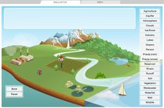 Where does rain come from? Using the Water Cycle Gizmo, students explore the water cycle by controlling the path of drop of water as it travels through the water cycle, with a variety of alternatives presented at each stage.