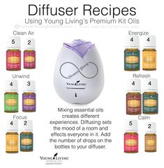 Diffuser recipes for my Young Living Starter kit oils                                                                                                                                                                                 More