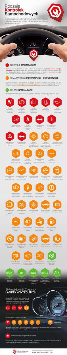 Infografika - co oznaczają kontrolki w samochodzie