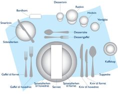 korrekt borddækning - Google-søgning