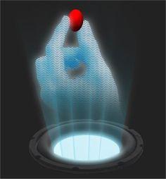 Eletrônica Alvorada : Raio trator sônico manipula partículas em 3D