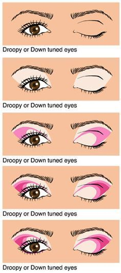 Hooded Eye Makeup Diagram.Makeup For Hooded Eyes Diagram Saubhaya Makeup