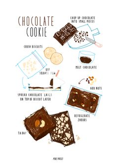Chocolate Cookie Recipes, Homemade Chocolate, Chocolate Cookies, Chocolate Brownies, Cartoon Recipe, Recipe Drawing, Junk Food, Food Doodles, Food Sketch