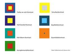 """Pochodzenie: <style = """"color: # 888888;""""  href = """"http://www.uni-weimar.de/medien/wiki/File:7Farbkontraste.png""""> Kod 7Farbkontraste.png"""