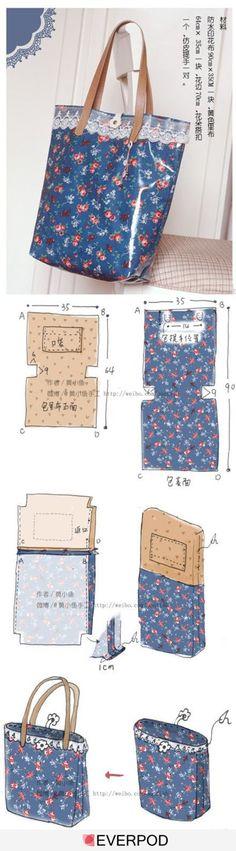 Esta bolsa é feita com tecido plastificado e tem alças em couro ou sintético. Nas imagens que se seguem as medidas dizem que PARA O FORRO (em bege) é cortado um retângulo de 35 c…