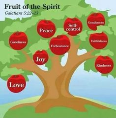 The Quick View Bible ? Fruit of the Spirit This the Holy Spirit fruits. If he is truly indwelling you. you will bear His fruits. Bible Teachings, Bible Scriptures, Bible Quotes, Bible Fruit, Beautiful Words, Quick View Bible, Life Quotes Love, Bible Knowledge, Fruit Of The Spirit