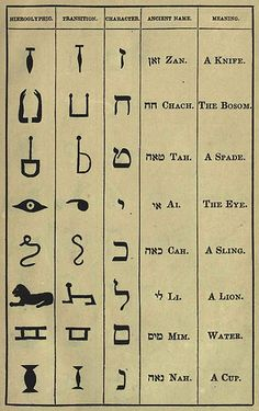 Hebrew to Glyph 2 | Flickr - Photo Sharing!