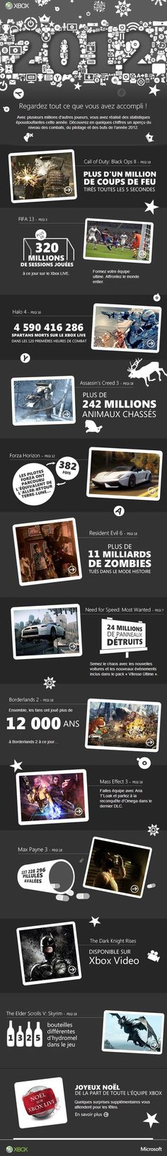 Xbox Retro 2012