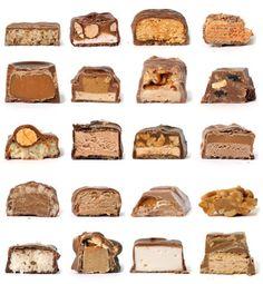 Interesting chocolate bar typology #typology #chocolate