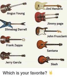 Gibson Guitars – Page 9 – Learning Guitar Guitar Body, Guitar Art, Music Guitar, Guitar Chords, Alter Bridge, Aerosmith, Bon Jovi, Metallica, Metal Meme