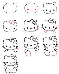 How to draw Hello Kitty | by Amy Loves Bunny Slippers