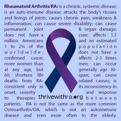 May is Rheumatoid Arthritis Awareness Month. RA is an autoimmune disease. I have it.