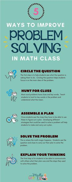 C.H.A.S.E. - Math Problem Solving Strategy | Word problems, Math ...