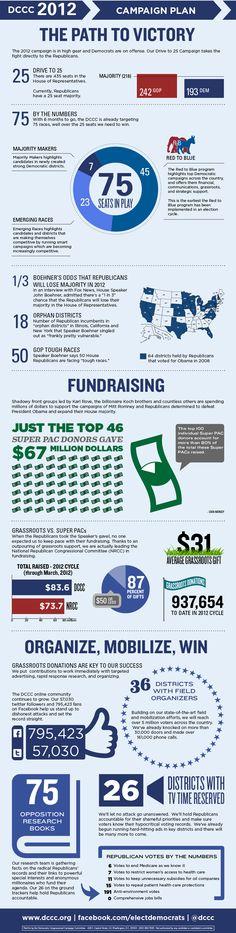 DCCC Infographic Campaign Plan 2012 | DCCC