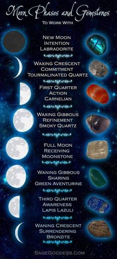 How to practice moon magic and why Each moon phase holds a unique meaning and guides our spiritual work in different ways. These 8 gemstones correspond with the 8 lunar phases and will support you during each transition. Crystal Healing Stones, Crystal Magic, Healing Crystal Jewelry, Quartz Crystal, Crystals And Gemstones, Stones And Crystals, Wicca Crystals, Natural Gemstones, Gem Stones
