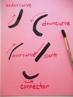 Handwriting fun! Teach cursive writing strokes with watercolour paint