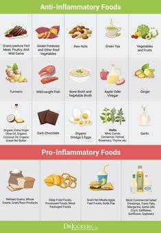 Herbs to Reduce Inflammation Instead of NSAIDs Top 4 Herbs to Reduce Inflammation Instead of NSAIDs. Top 4 Herbs to Reduce Inflammation Instead of NSAIDs. Anti Inflammatory Herbs, Inflammatory Bowel Disease Diet, Crohns Disease Diet, Irritable Bowel Syndrome, Reduce Inflammation, Health Tips, Health Benefits, Health Care, Healthy Eating