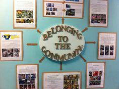Visual representation of a schools effort to providing information to parents/care-givers about their efforts and relationship with the community Reggio Classroom, Classroom Setup, Classroom Displays, Learning Stories, Play Based Learning, Early Learning, Reggio Emilia, Childcare Environments, Childcare Rooms