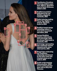 Angelina Jolie shows off extensive tattoo collection in back.- Angelina Jolie shows off extensive tattoo collection in backless gown Angelina Jolie shows off her extensive tattoo collection in backless cream gown at Dumbo premiere Tattoos 3d, Mom Tattoos, Future Tattoos, Body Art Tattoos, Small Tattoos, Hidden Tattoos, Tribal Tattoos, Angelina Jolie Makeup, Angelina Jolie Photos