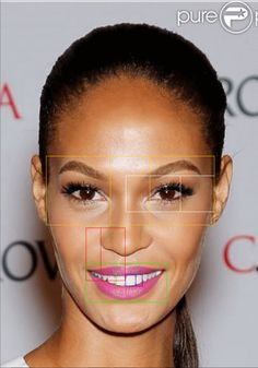 Beauty is in the eye of 1:1.618 Joan-Smalls-Golden-Ratio-Horizontal