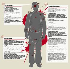 Guide to Bullet Wounds/Grazes