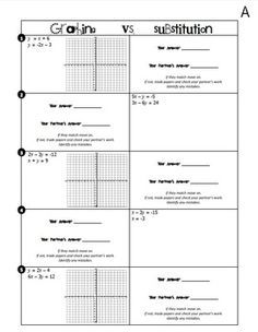 Systems Of Equations And Inequalities Algebra 1 Curriculum Unit 5