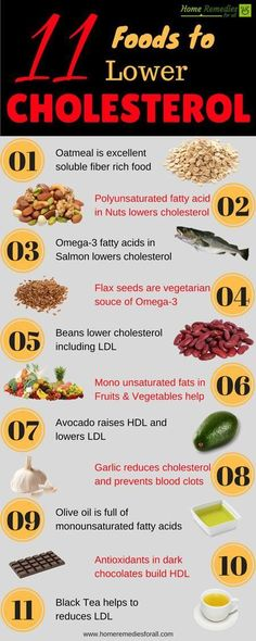 foods to lower cholesterol infographic