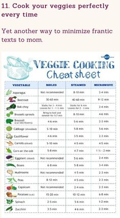 Cook your veggies perfectly everytime