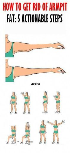 How To Get Rid Of Armpit Fat: 5 Actionable Steps Armpit fat is a curse on the looks of many men and women despise the heavy workout most of them invest in their week. Unfortunately armpit fat is pret. Fit Girl Motivation, Fitness Motivation, Fitness Diet, Yoga Fitness, Fitness Workouts, Health Fitness, Fun Workouts, At Home Workouts, Arm Pit Fat Workout
