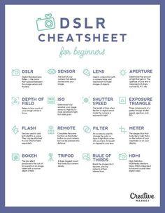The Ultimate DSLR Cheat Sheet For Beginners - UltraLinx