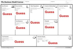 Business Model Guesses