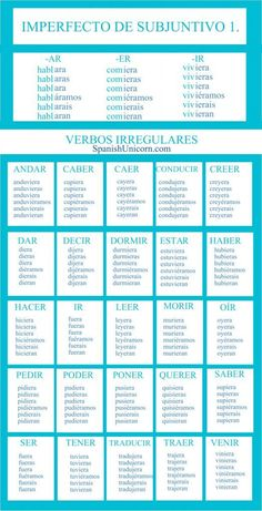 Printing Ideas Fun Free Printables Learn Spanish For Kids Esl Subjunctive Spanish, Spanish Pronunciation, Spanish Grammar, Learn Spanish Free, Learning Spanish For Kids, Spanish Language Learning, School Library Lessons, Best Workout For Women, Caber
