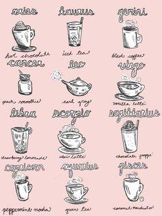 """goghchangetheworld: """"los signos como bebidas de café !!  """""""
