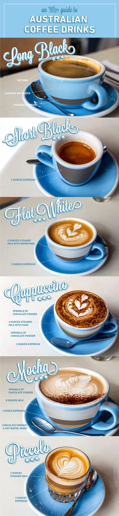 The flat white—the most commonly known Australian coffee drink—has been trendy for a few years now. But many Americans don't fully understand exactly what a flat white is, and how it's different from a latte or a cappuccino. In Australia, however, that difference couldn't be more obvious. After all, Australians take their coffee drinks very seriously.