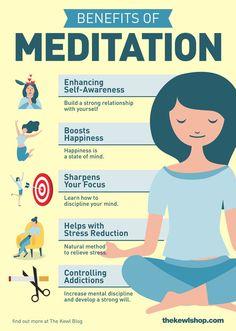 Understanding Meditation, Benefits of Meditation, infographic Basic Meditation, Meditation For Anxiety, Meditation Exercises, Mindfulness Exercises, Meditation Benefits, Meditation For Beginners, Mindfulness Activities, Meditation Practices, Yoga Benefits