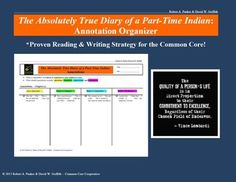 This annotation organizer supports close and active reading by prompting students to write questions, comments, connections, and predictions while reading.