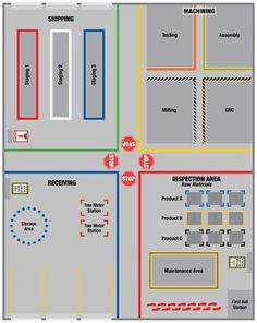 The Floor Tape Store - How to Use Marking Tape to Make Your Warehouse More Lean Warehouse Floor Plan, Warehouse Layout, Warehouse Office, Store Warehouse, Warehouse Design, Warehouse Project, Lean Office, Visual Management, Warehouse Management