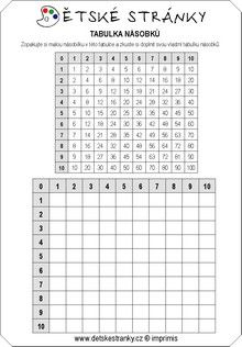 Tabulka násobků T 4, Word Search, Periodic Table, Words, School, Periodic Table Chart, Periotic Table, Horse