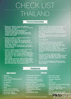 Travel Checklist Thailand, Packing List, Infographic