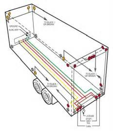 semi truck trailer plug wiring diagram solidfonts wiring diagram rh pinterest com semi pigtail wiring diagram international semi battery wiring diagram