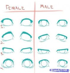 eye shapes drawing 445856431861305174 - Trendy drawing reference eyes illustrations Ideas Source by Realistic Eye Drawing, Drawing Eyes, Guy Drawing, Manga Drawing, Drawing People, Drawing Guide, Drawing Face Shapes, Female Face Drawing, Cute Boy Drawing