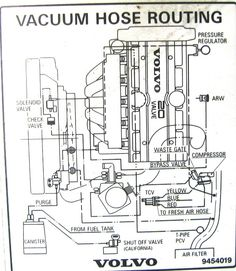 2000 v70 xc vaccum diagram re 850 turbo vacuum lines volvo rh pinterest com 2001 Volvo S80 Recalls 2001 Volvo S80 Problems