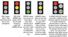 Driving Theory Test website provides info about highway code rules and complete overview of lane control Signals, light signals Controlling Traffic, Flashing Red lights etc. Driving Signs, Driving Rules, Driving Safety, Driving Test Tips, Driving Theory Test, Car Life Hacks, Car Hacks, Car Repair Garages, Escala Ho