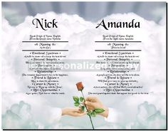 Caucasian Hands Holding Rose In The Clouds Love Marriage Romance Engagement Wedding Meaning of First Names History Ancestry Origin Wall Poster Art Print