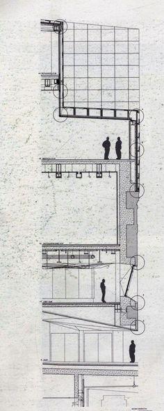 Herzog & de Meuron - Caixa Forum, Madrid