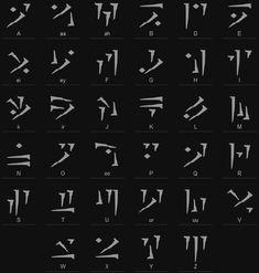Dragon Alphabet in Skyrim